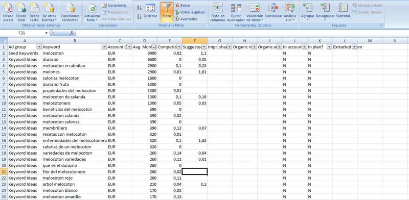 Excel-para-estudio-palabras-clave-en-la-comunicacion-corporativa