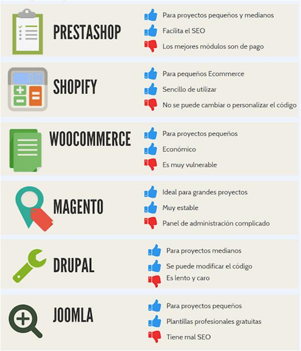 Plataformas-creacion-tienda-online-1