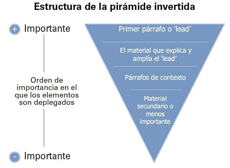 estructura-nota-de-prensa